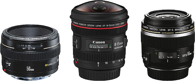 Camera Lenses | Photography Mad