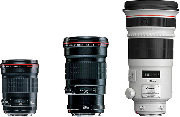 Canon telephoto lenses