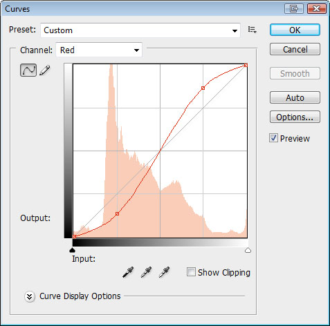 Photoshop Curves mixer showing red channel