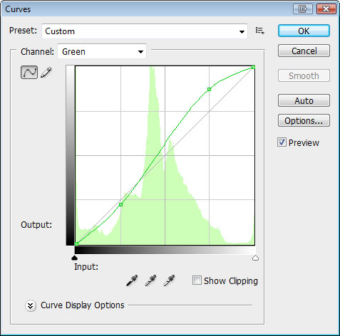 Photoshop Curves mixer showing green channel