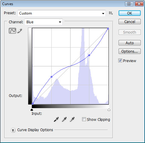 Photoshop Curves mixer showing blue channel