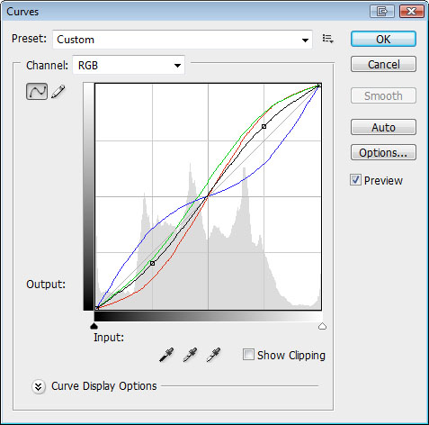 Photoshop Curves mixer showing RGB channel