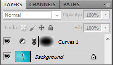 The Curves layer with its mask